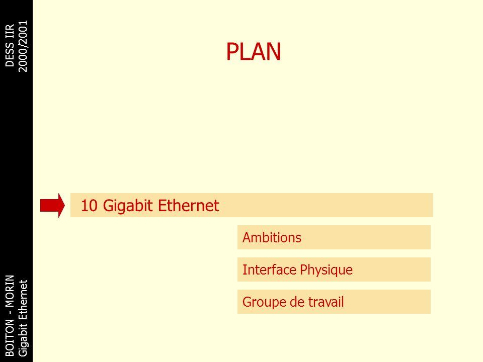 BOITON - MORINDESS IIR Gigabit Ethernet 2000/2001 PLAN 10 Gigabit Ethernet Ambitions Groupe de travail Interface Physique