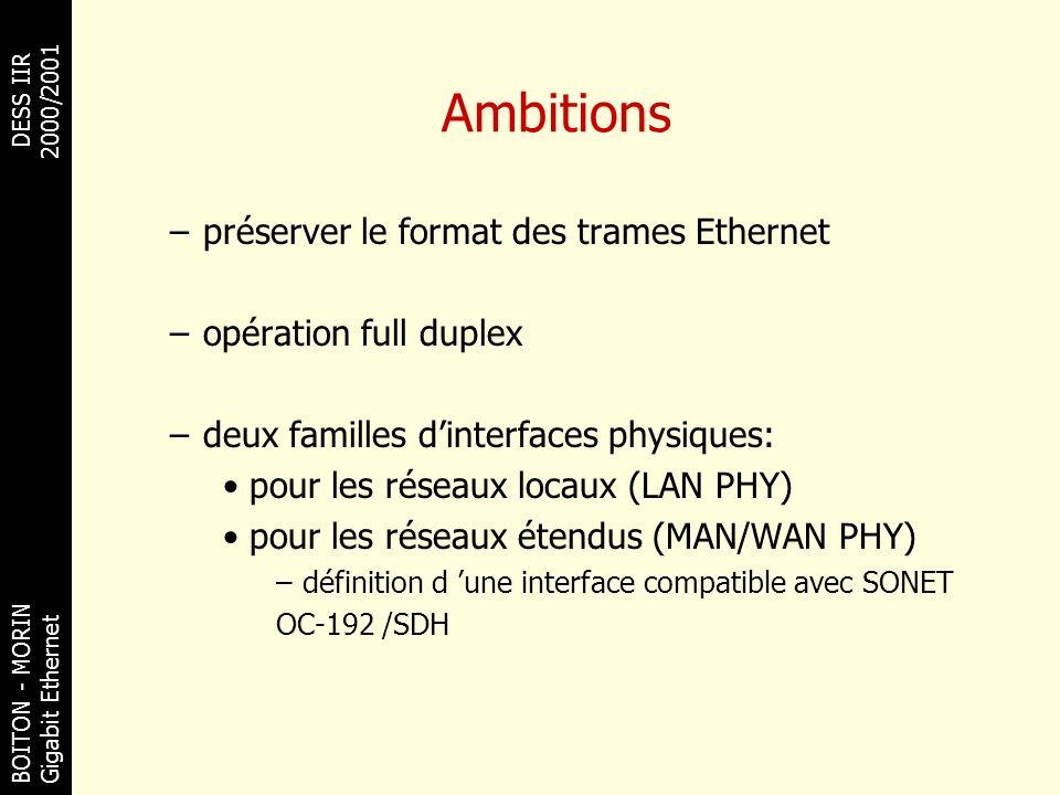 BOITON - MORINDESS IIR Gigabit Ethernet 2000/2001 Ambitions –préserver le format des trames Ethernet –opération full duplex –deux familles dinterfaces
