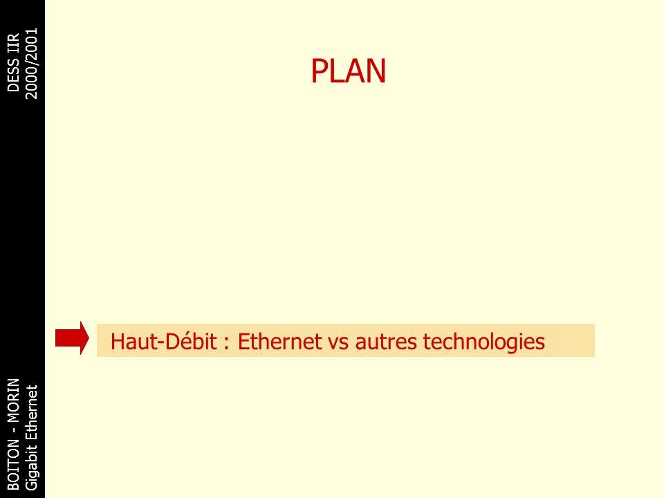 BOITON - MORINDESS IIR Gigabit Ethernet 2000/2001 PLAN Haut-Débit : Ethernet vs autres technologies