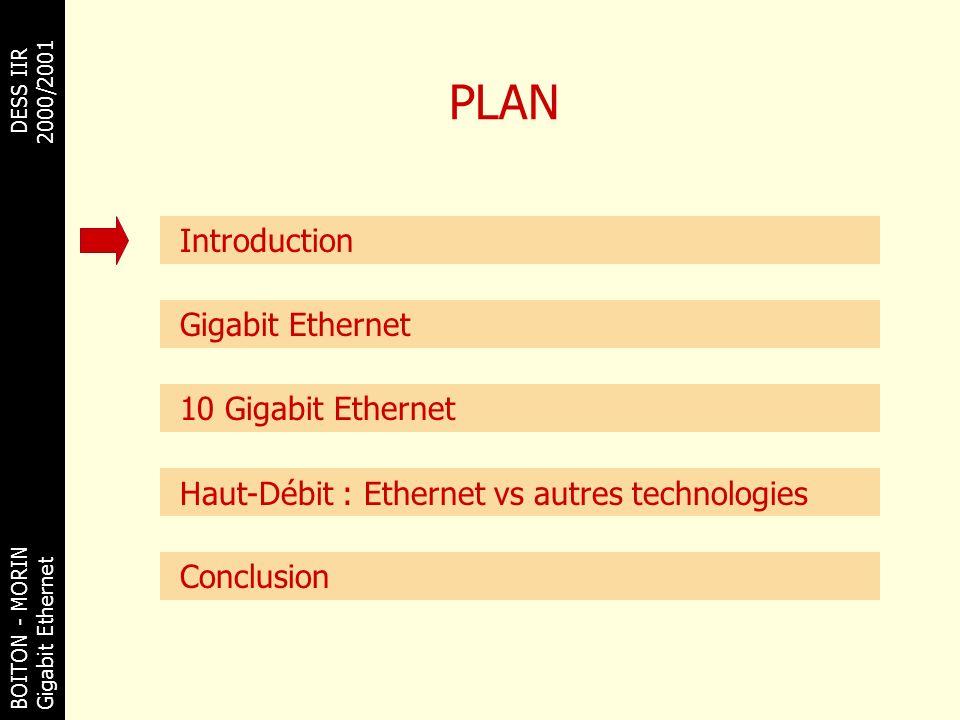 BOITON - MORINDESS IIR Gigabit Ethernet 2000/2001 PLAN Introduction Conclusion Gigabit Ethernet 10 Gigabit Ethernet Haut-Débit : Ethernet vs autres te