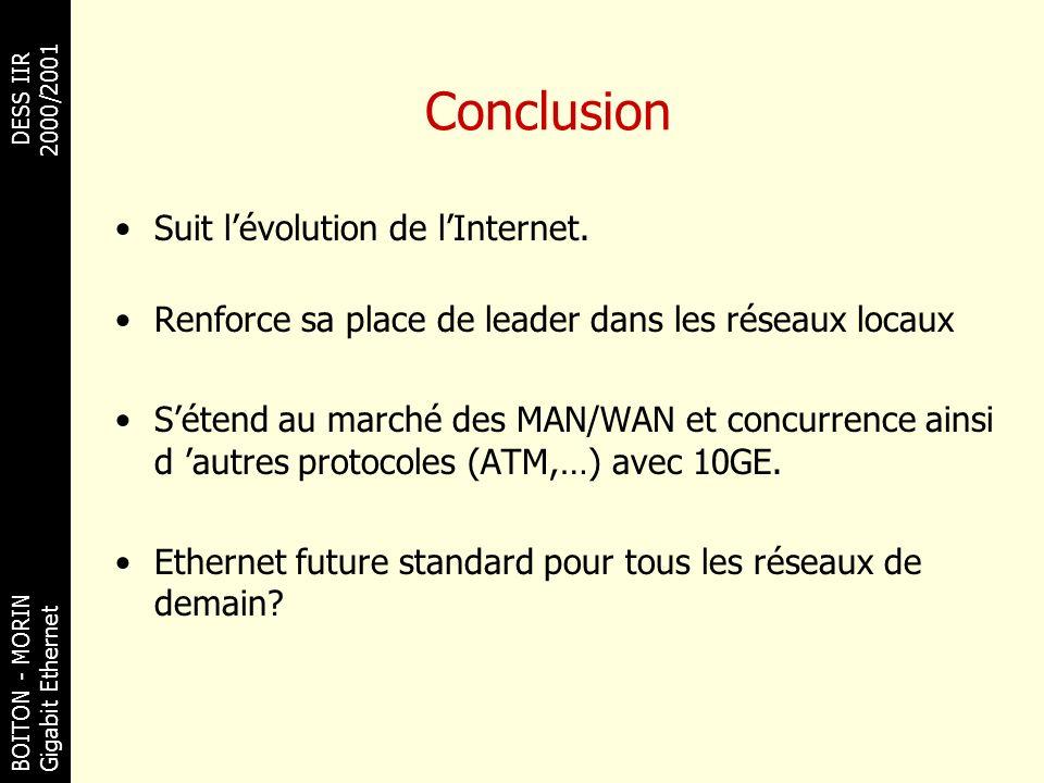 BOITON - MORINDESS IIR Gigabit Ethernet 2000/2001 Conclusion Suit lévolution de lInternet. Renforce sa place de leader dans les réseaux locaux Sétend