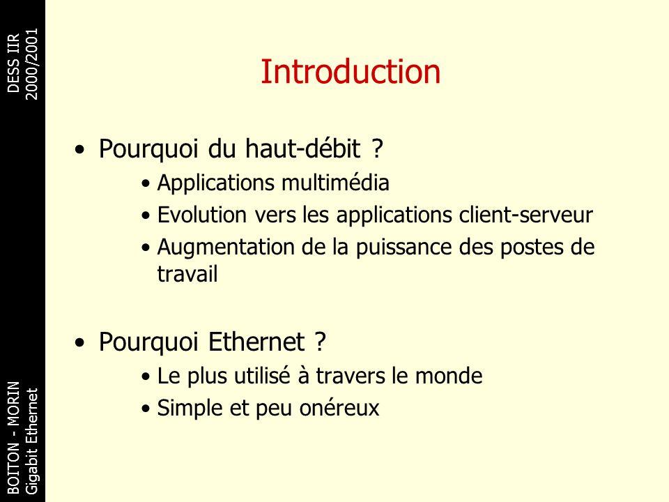 BOITON - MORINDESS IIR Gigabit Ethernet 2000/2001 Introduction Pourquoi du haut-débit ? Applications multimédia Evolution vers les applications client