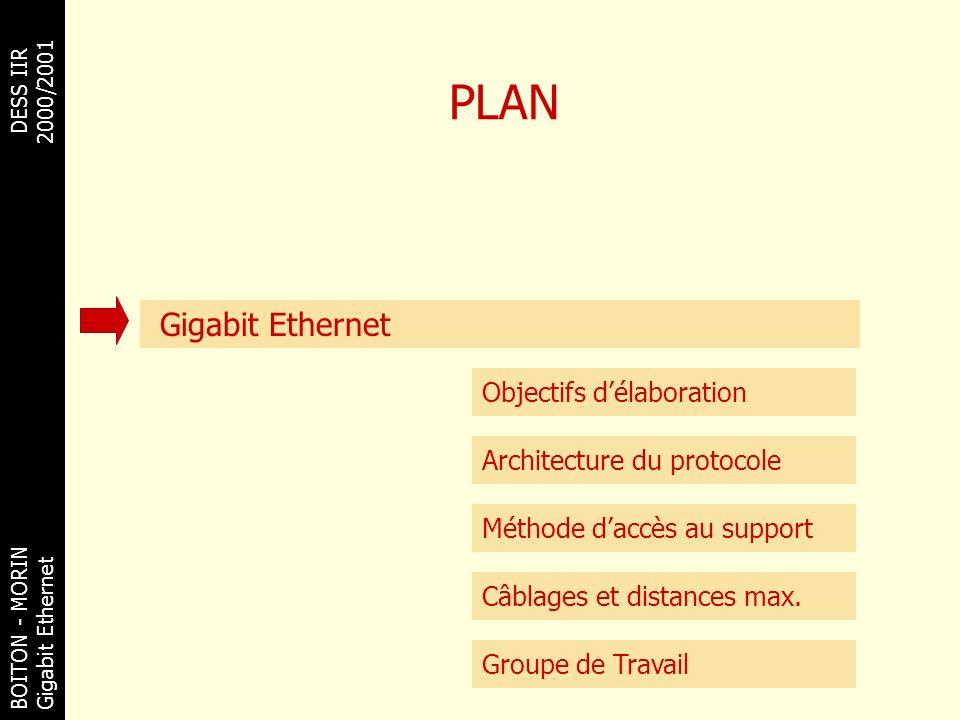 BOITON - MORINDESS IIR Gigabit Ethernet 2000/2001 PLAN Gigabit Ethernet Objectifs délaboration Architecture du protocole Méthode daccès au support Câb