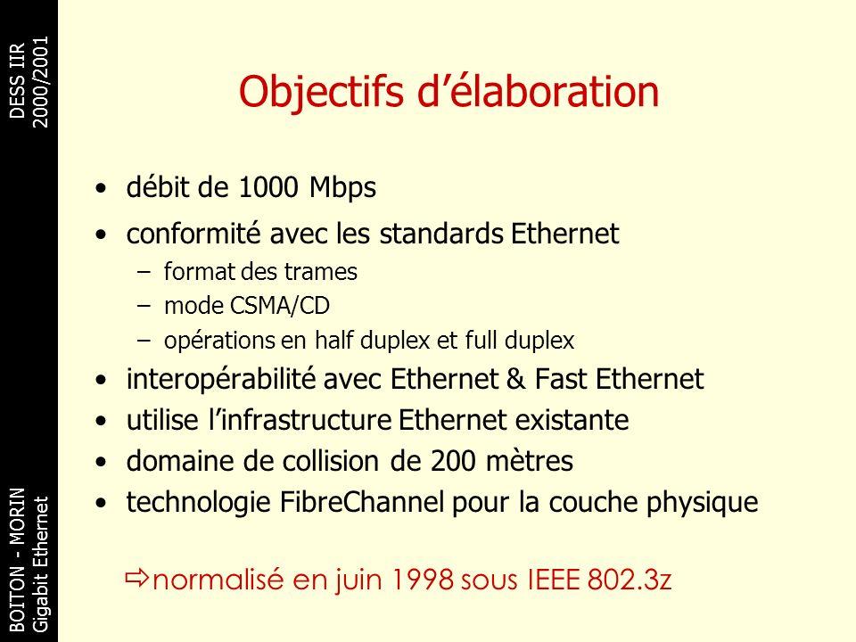 BOITON - MORINDESS IIR Gigabit Ethernet 2000/2001 Objectifs délaboration débit de 1000 Mbps conformité avec les standards Ethernet –format des trames