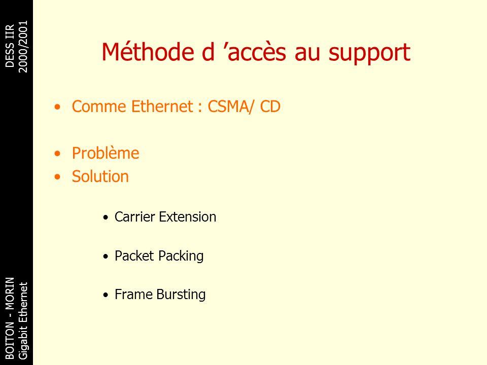 BOITON - MORINDESS IIR Gigabit Ethernet 2000/2001 Méthode d accès au support Comme Ethernet : CSMA/ CD Problème Solution Carrier Extension Packet Pack