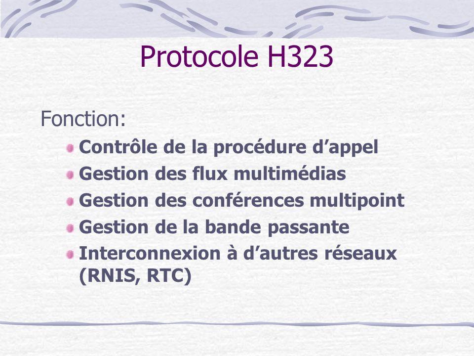 Protocole H323 Fonction: Contrôle de la procédure dappel Gestion des flux multimédias Gestion des conférences multipoint Gestion de la bande passante Interconnexion à dautres réseaux (RNIS, RTC)