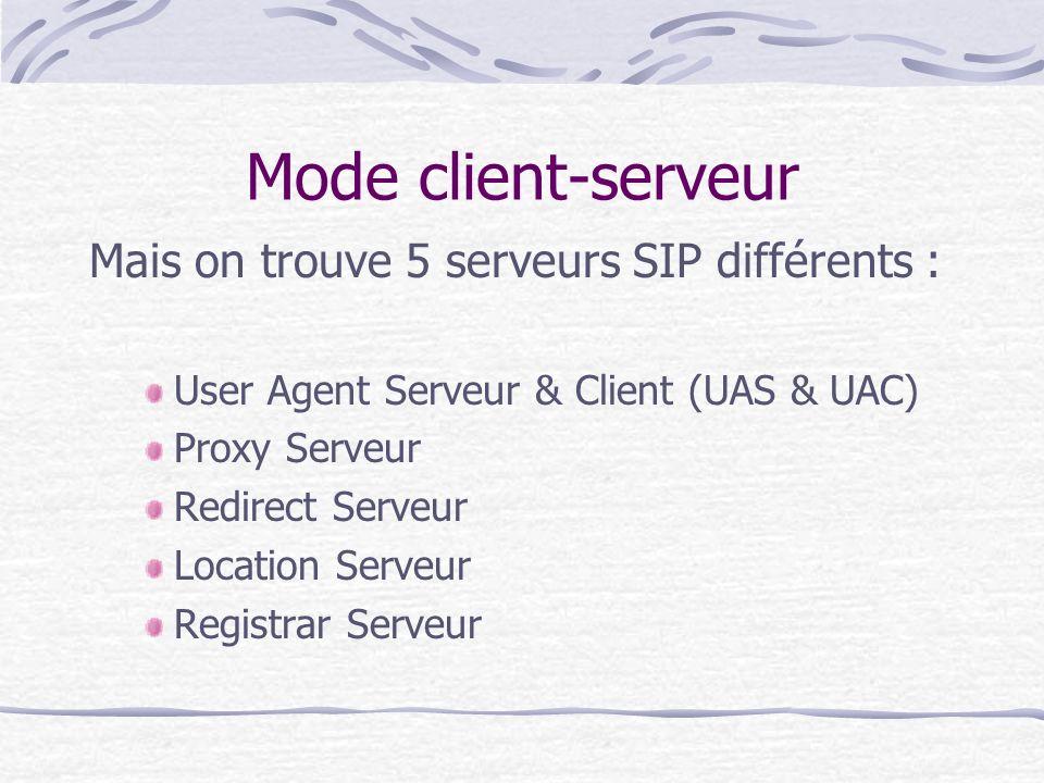 Mode client-serveur Mais on trouve 5 serveurs SIP différents : User Agent Serveur & Client (UAS & UAC) Proxy Serveur Redirect Serveur Location Serveur Registrar Serveur