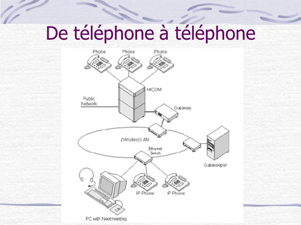 De téléphone à téléphone
