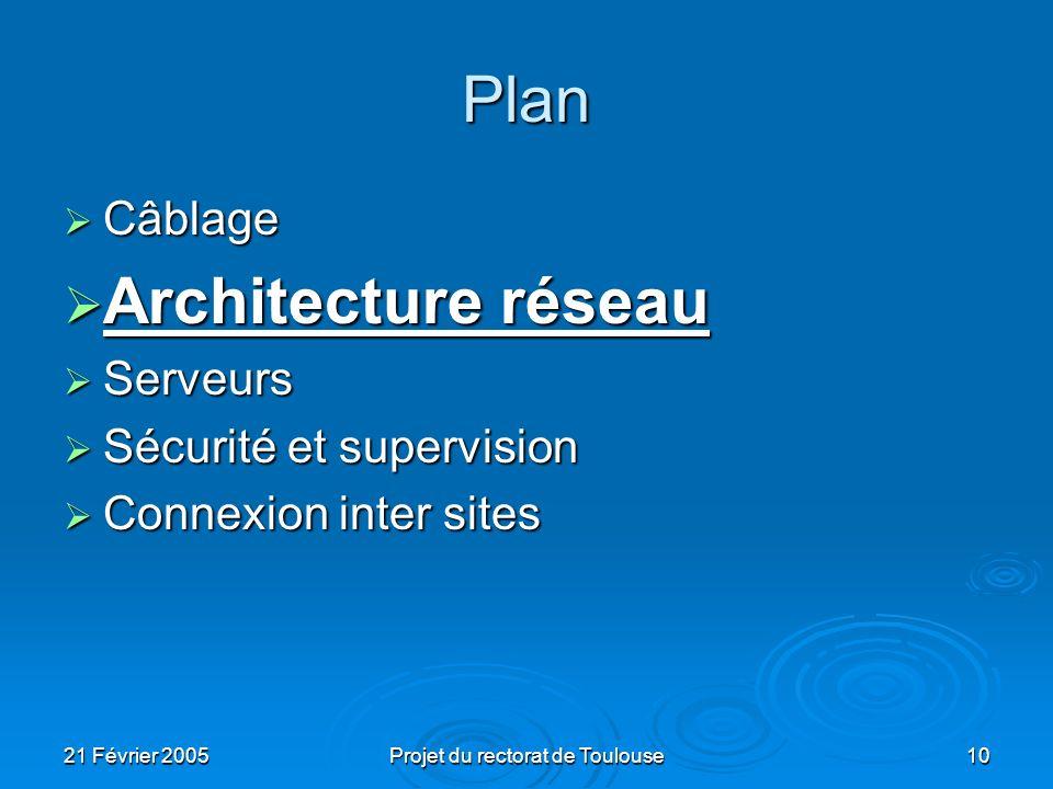 21 Février 2005Projet du rectorat de Toulouse10 Plan Câblage Câblage Architecture réseau Architecture réseau Serveurs Serveurs Sécurité et supervision