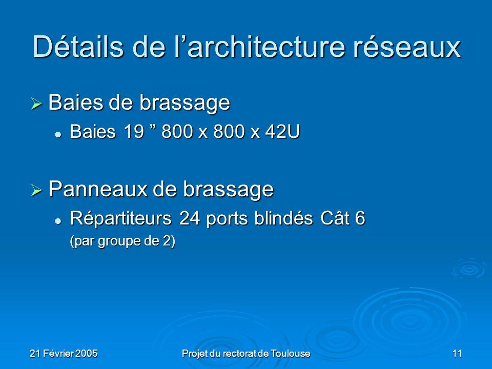 21 Février 2005Projet du rectorat de Toulouse11 Détails de larchitecture réseaux Baies de brassage Baies de brassage Baies 19 800 x 800 x 42U Baies 19