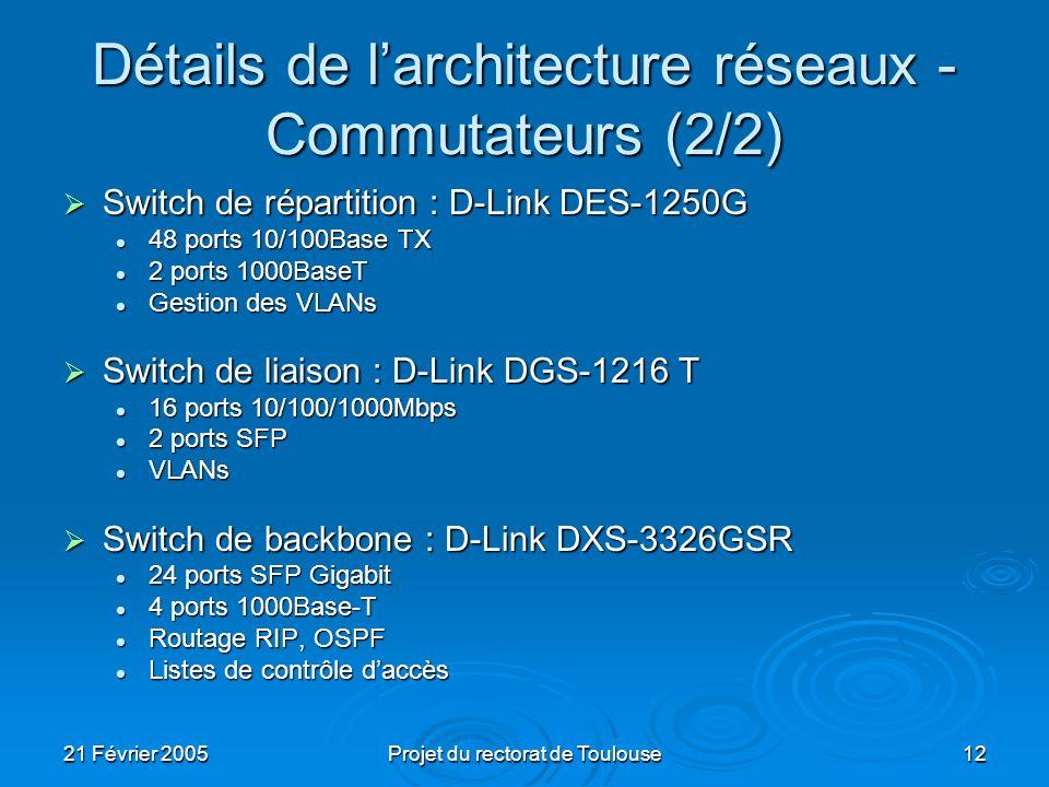 21 Février 2005Projet du rectorat de Toulouse12 Détails de larchitecture réseaux - Commutateurs (2/2) Switch de répartition : D-Link DES-1250G Switch