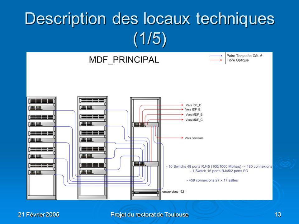 21 Février 2005Projet du rectorat de Toulouse13 Description des locaux techniques (1/5)