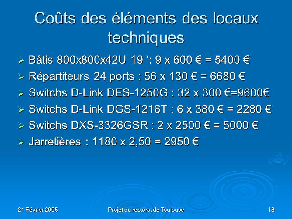 21 Février 2005Projet du rectorat de Toulouse18 Coûts des éléments des locaux techniques Bâtis 800x800x42U 19 : 9 x 600 = 5400 Bâtis 800x800x42U 19 :