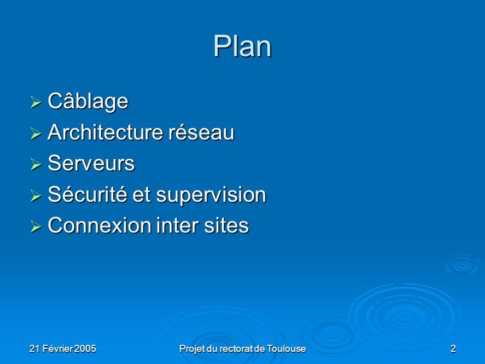 21 Février 2005Projet du rectorat de Toulouse2 Plan Câblage Câblage Architecture réseau Architecture réseau Serveurs Serveurs Sécurité et supervision