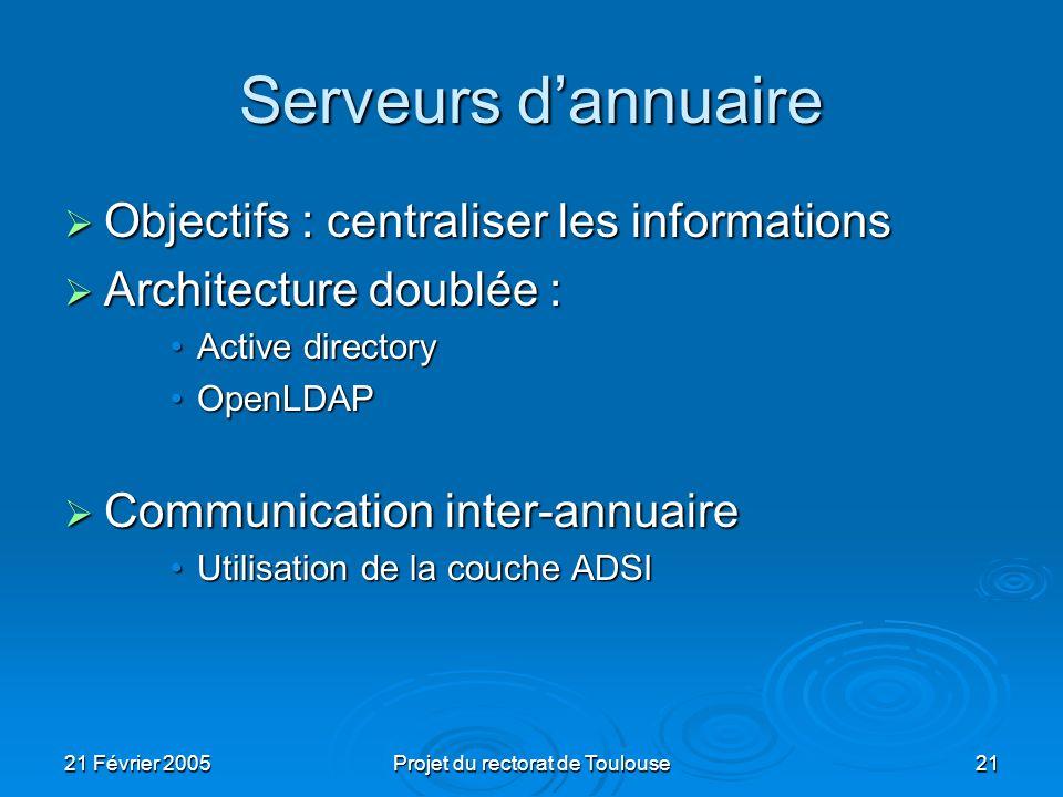 21 Février 2005Projet du rectorat de Toulouse21 Serveurs dannuaire Objectifs : centraliser les informations Objectifs : centraliser les informations A