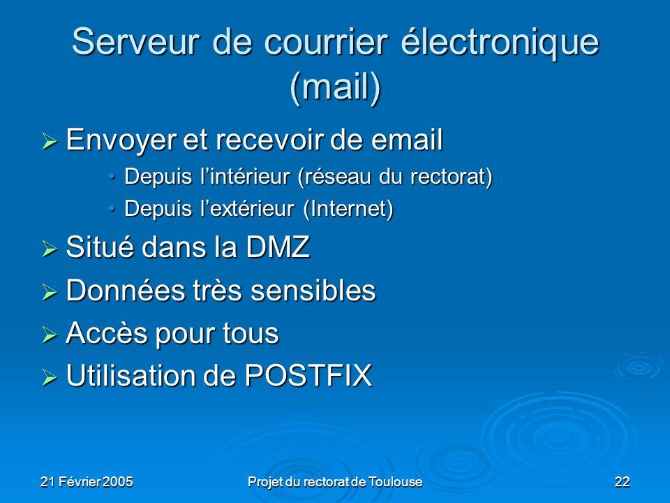 21 Février 2005Projet du rectorat de Toulouse22 Serveur de courrier électronique (mail) Envoyer et recevoir de email Envoyer et recevoir de email Depu