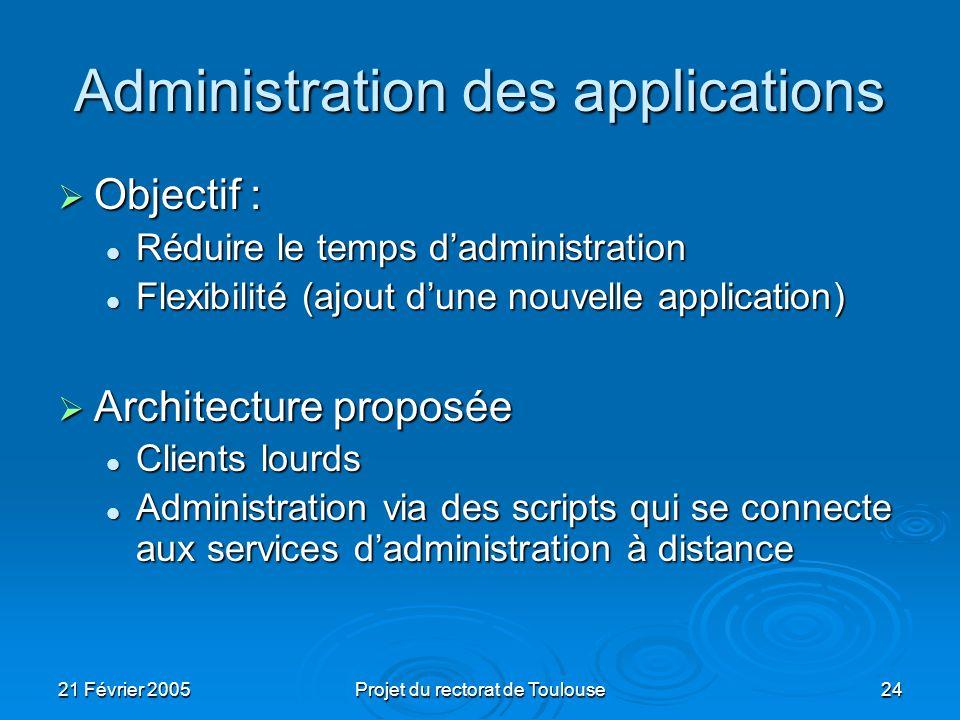 21 Février 2005Projet du rectorat de Toulouse24 Administration des applications Objectif : Objectif : Réduire le temps dadministration Réduire le temp