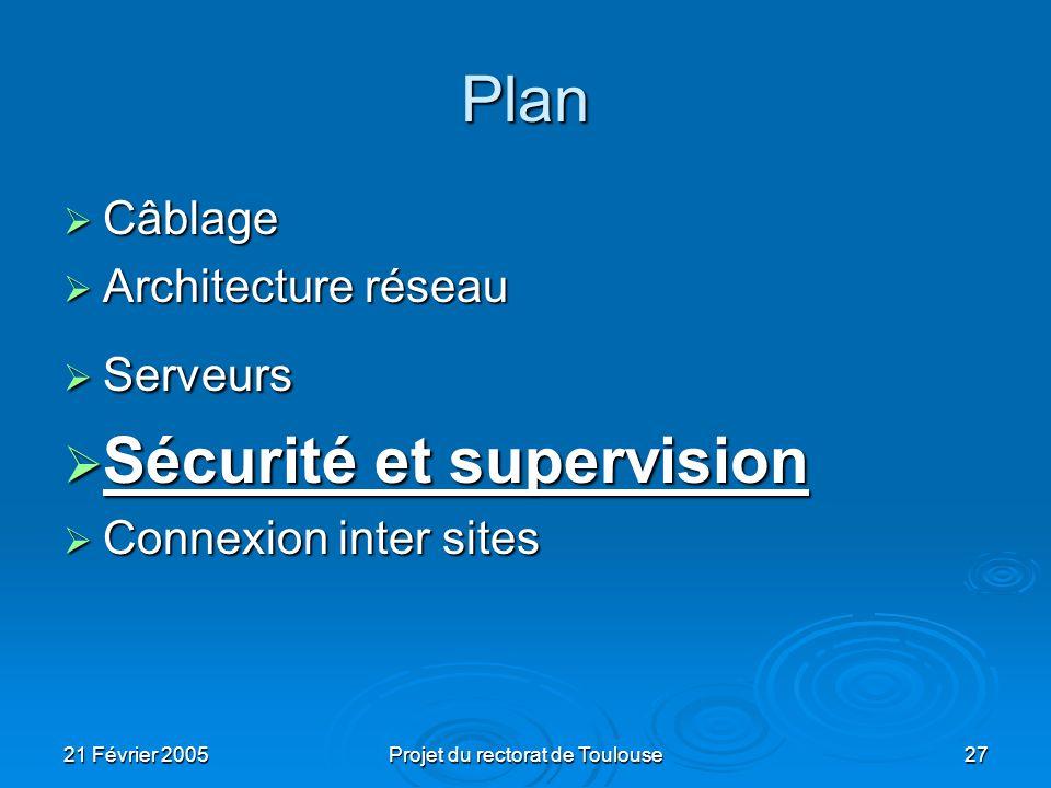 21 Février 2005Projet du rectorat de Toulouse27 Plan Câblage Câblage Architecture réseau Architecture réseau Serveurs Serveurs Sécurité et supervision