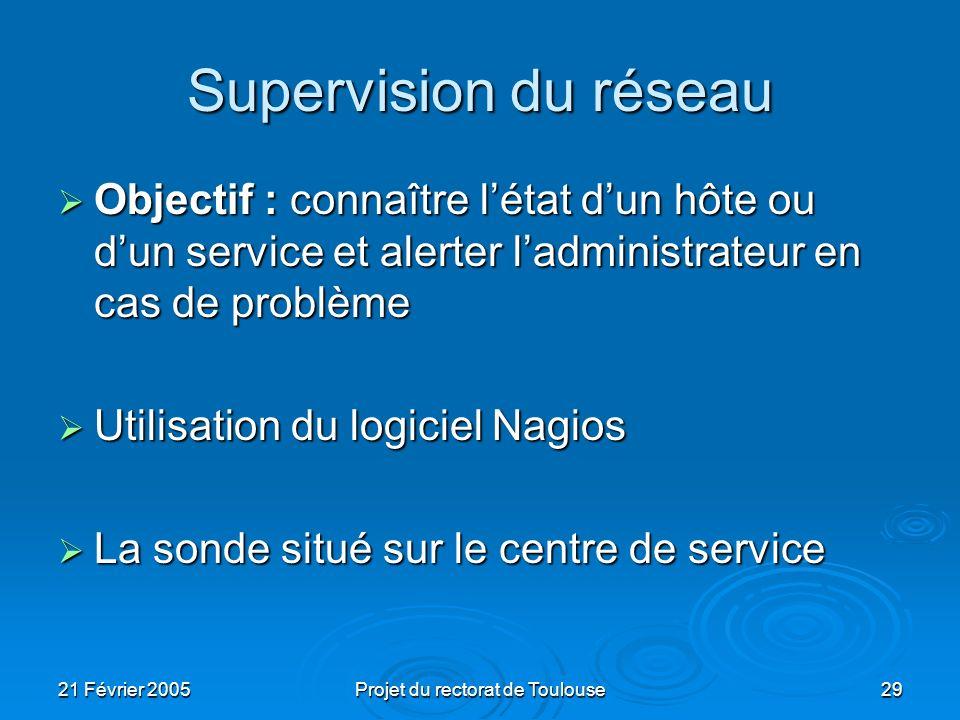 21 Février 2005Projet du rectorat de Toulouse29 Supervision du réseau Objectif : connaître létat dun hôte ou dun service et alerter ladministrateur en