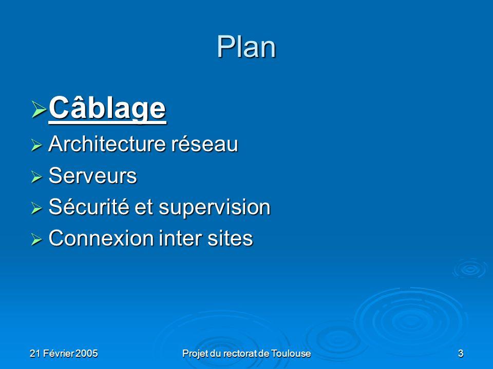21 Février 2005Projet du rectorat de Toulouse3 Plan Câblage Câblage Architecture réseau Architecture réseau Serveurs Serveurs Sécurité et supervision