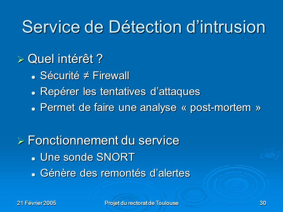 21 Février 2005Projet du rectorat de Toulouse30 Service de Détection dintrusion Service de Détection dintrusion Quel intérêt ? Quel intérêt ? Sécurité