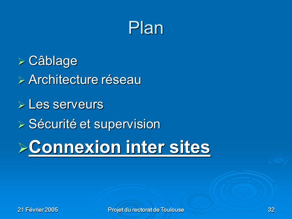 21 Février 2005Projet du rectorat de Toulouse32 Plan Câblage Câblage Architecture réseau Architecture réseau Les serveurs Les serveurs Sécurité et sup