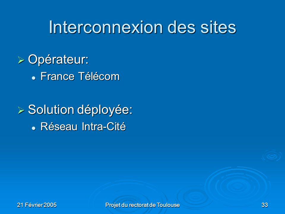 21 Février 2005Projet du rectorat de Toulouse33 Interconnexion des sites Opérateur: Opérateur: France Télécom France Télécom Solution déployée: Soluti