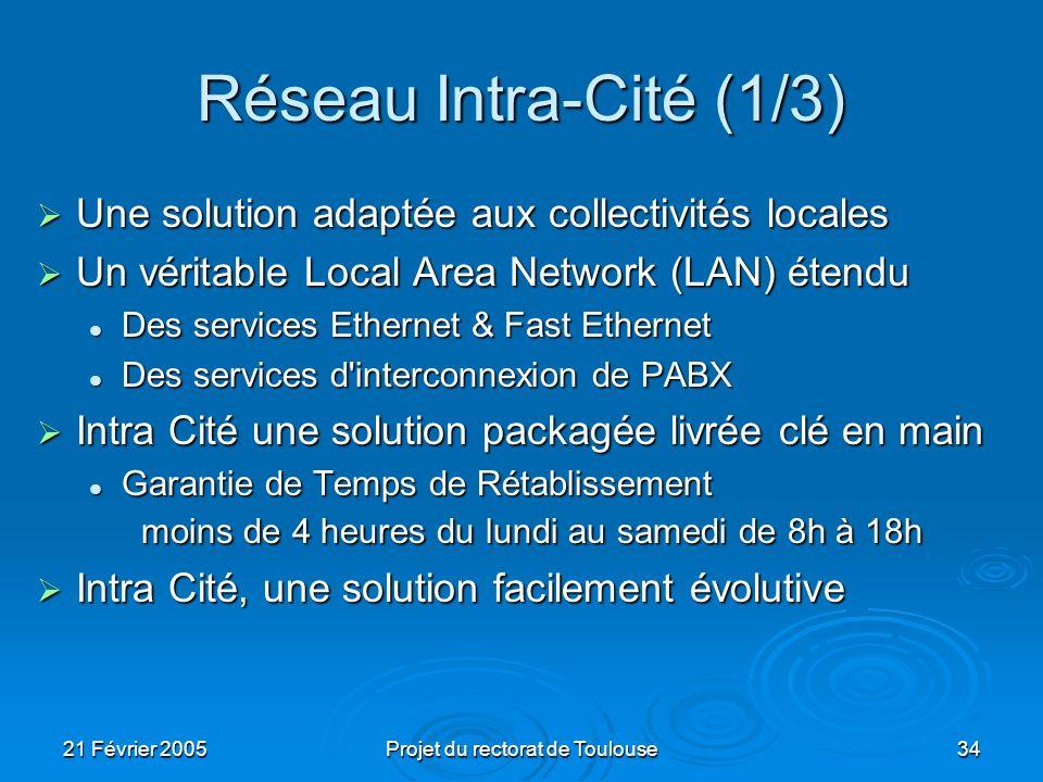 21 Février 2005Projet du rectorat de Toulouse34 Réseau Intra-Cité (1/3) Une solution adaptée aux collectivités locales Une solution adaptée aux collec