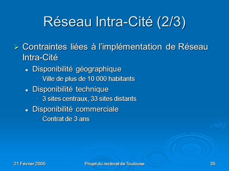 21 Février 2005Projet du rectorat de Toulouse35 Réseau Intra-Cité (2/3) Contraintes liées à limplémentation de Réseau Intra-Cité Contraintes liées à l
