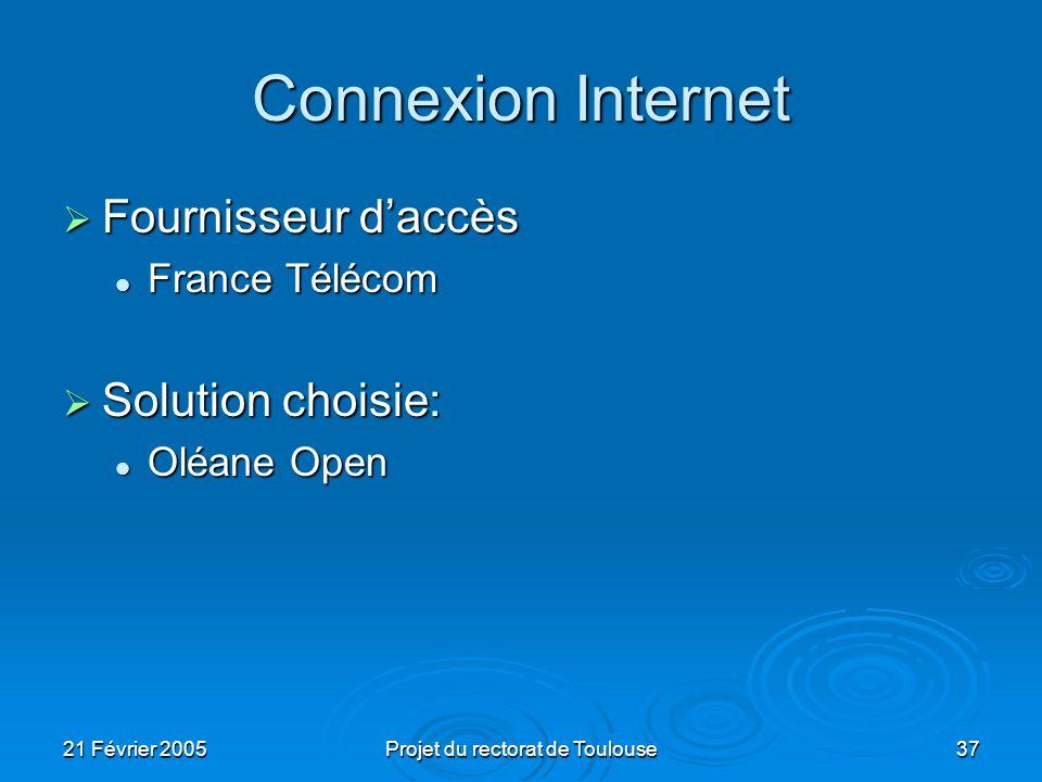 21 Février 2005Projet du rectorat de Toulouse37 Connexion Internet Fournisseur daccès Fournisseur daccès France Télécom France Télécom Solution choisi