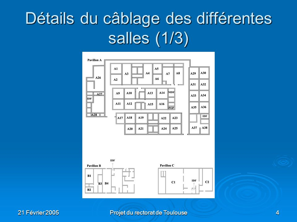 21 Février 2005Projet du rectorat de Toulouse4 Détails du câblage des différentes salles (1/3)
