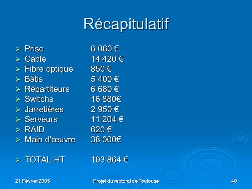 21 Février 2005Projet du rectorat de Toulouse40 Récapitulatif Prise 6 060 Prise 6 060 Cable 14 420 Cable 14 420 Fibre optique 850 Fibre optique 850 Bâ