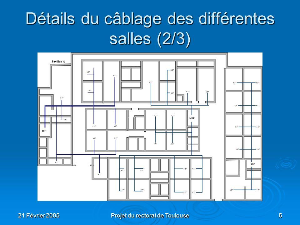 21 Février 2005Projet du rectorat de Toulouse5 Détails du câblage des différentes salles (2/3)