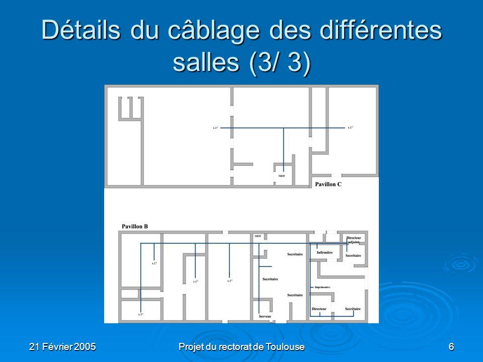 21 Février 2005Projet du rectorat de Toulouse6 Détails du câblage des différentes salles (3/ 3)
