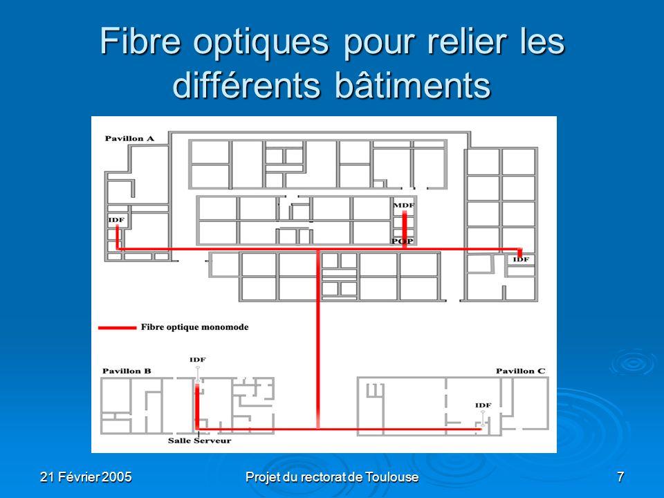 21 Février 2005Projet du rectorat de Toulouse18 Coûts des éléments des locaux techniques Bâtis 800x800x42U 19 : 9 x 600 = 5400 Bâtis 800x800x42U 19 : 9 x 600 = 5400 Répartiteurs 24 ports : 56 x 130 = 6680 Répartiteurs 24 ports : 56 x 130 = 6680 Switchs D-Link DES-1250G : 32 x 300 =9600 Switchs D-Link DES-1250G : 32 x 300 =9600 Switchs D-Link DGS-1216T : 6 x 380 = 2280 Switchs D-Link DGS-1216T : 6 x 380 = 2280 Switchs DXS-3326GSR : 2 x 2500 = 5000 Switchs DXS-3326GSR : 2 x 2500 = 5000 Jarretières : 1180 x 2,50 = 2950 Jarretières : 1180 x 2,50 = 2950
