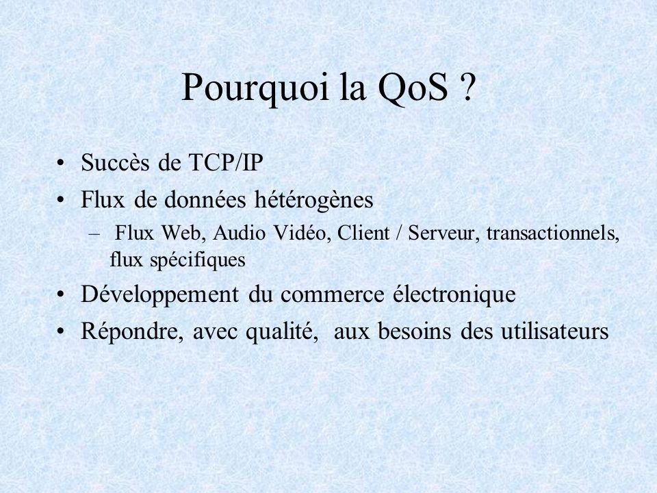 Pourquoi la QoS ? Succès de TCP/IP Flux de données hétérogènes – Flux Web, Audio Vidéo, Client / Serveur, transactionnels, flux spécifiques Développem