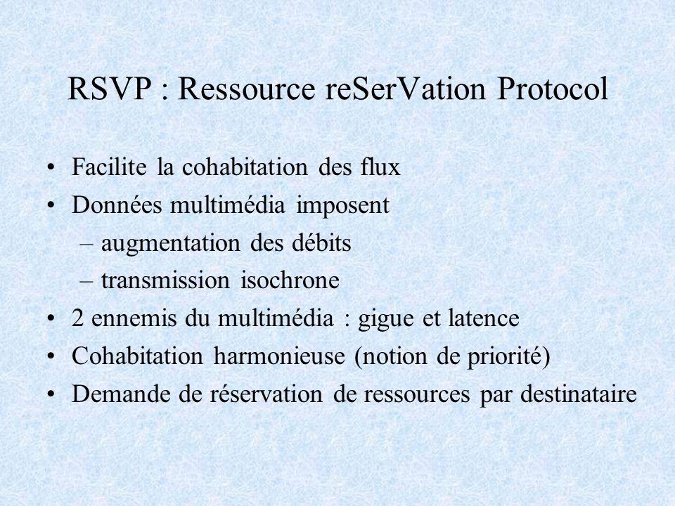 RSVP : Ressource reSerVation Protocol Facilite la cohabitation des flux Données multimédia imposent –augmentation des débits –transmission isochrone 2