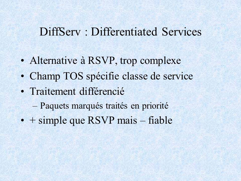 DiffServ : Differentiated Services Alternative à RSVP, trop complexe Champ TOS spécifie classe de service Traitement différencié –Paquets marqués trai