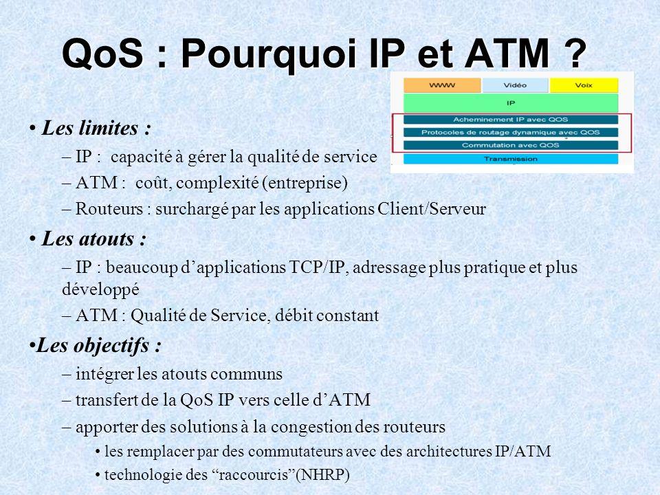 QoS : Pourquoi IP et ATM ? Les limites : – IP : capacité à gérer la qualité de service – ATM : coût, complexité (entreprise) – Routeurs : surchargé pa