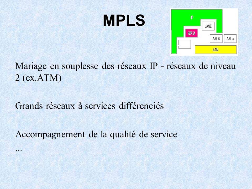 MPLS Mariage en souplesse des réseaux IP - réseaux de niveau 2 (ex.ATM) Grands réseaux à services différenciés Accompagnement de la qualité de service
