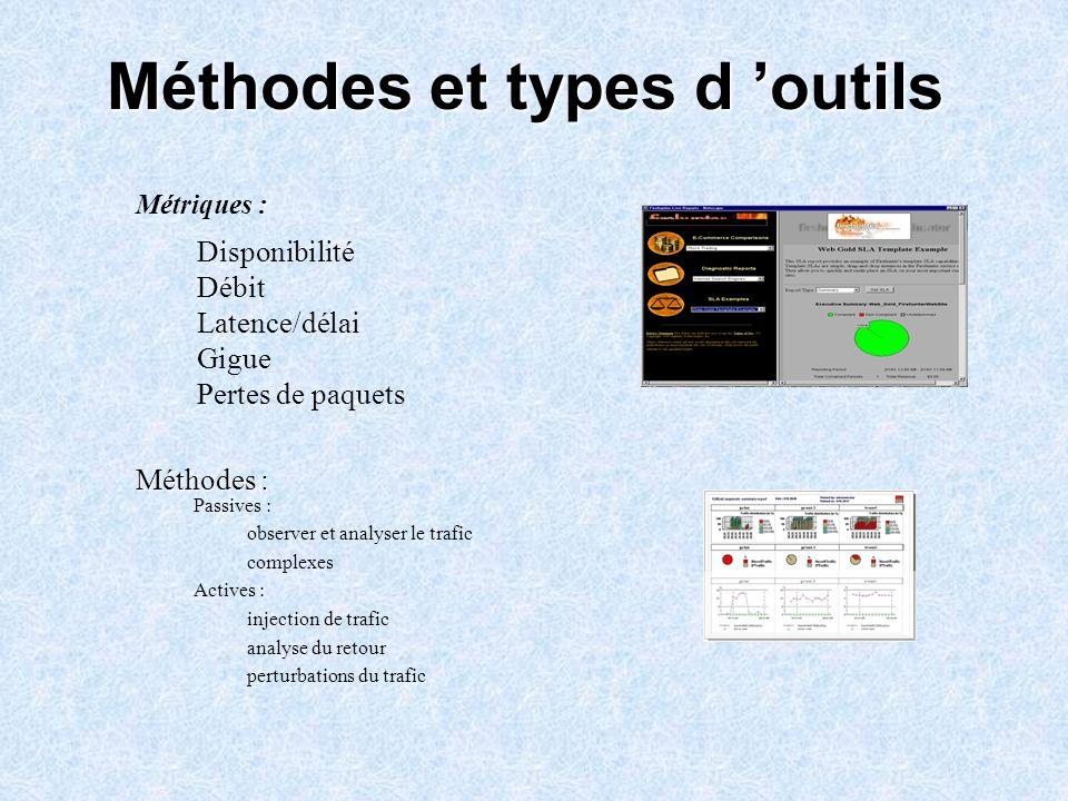 Méthodes et types d outils : Métriques : Disponibilité Débit Latence/délai Gigue Pertes de paquets Méthodes : Passives : observer et analyser le trafi