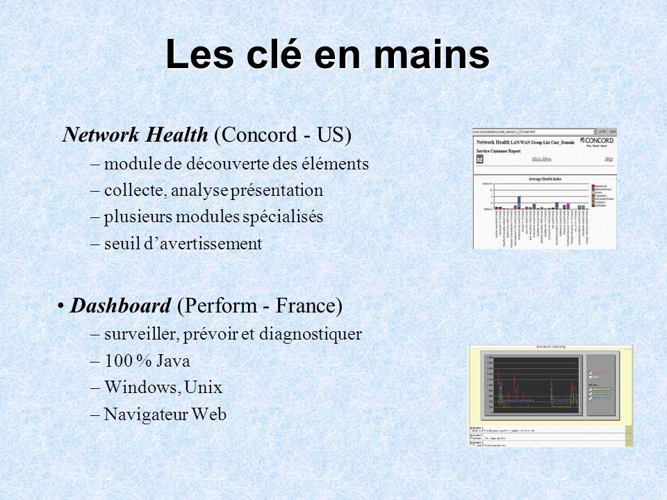 Les clé en mains Network Health (Concord - US) – module de découverte des éléments – collecte, analyse présentation – plusieurs modules spécialisés –