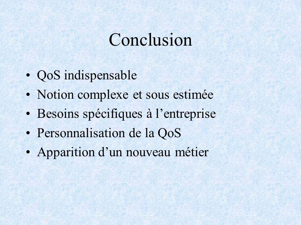 Conclusion QoS indispensable Notion complexe et sous estimée Besoins spécifiques à lentreprise Personnalisation de la QoS Apparition dun nouveau métie