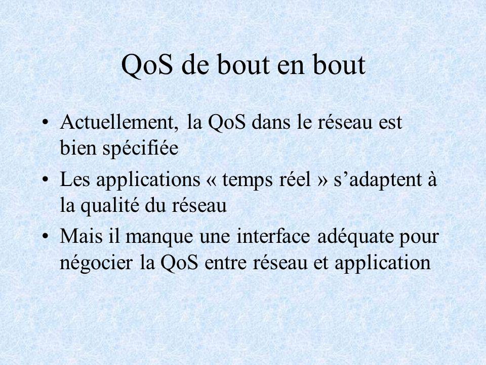 QoS de bout en bout Actuellement, la QoS dans le réseau est bien spécifiée Les applications « temps réel » sadaptent à la qualité du réseau Mais il ma