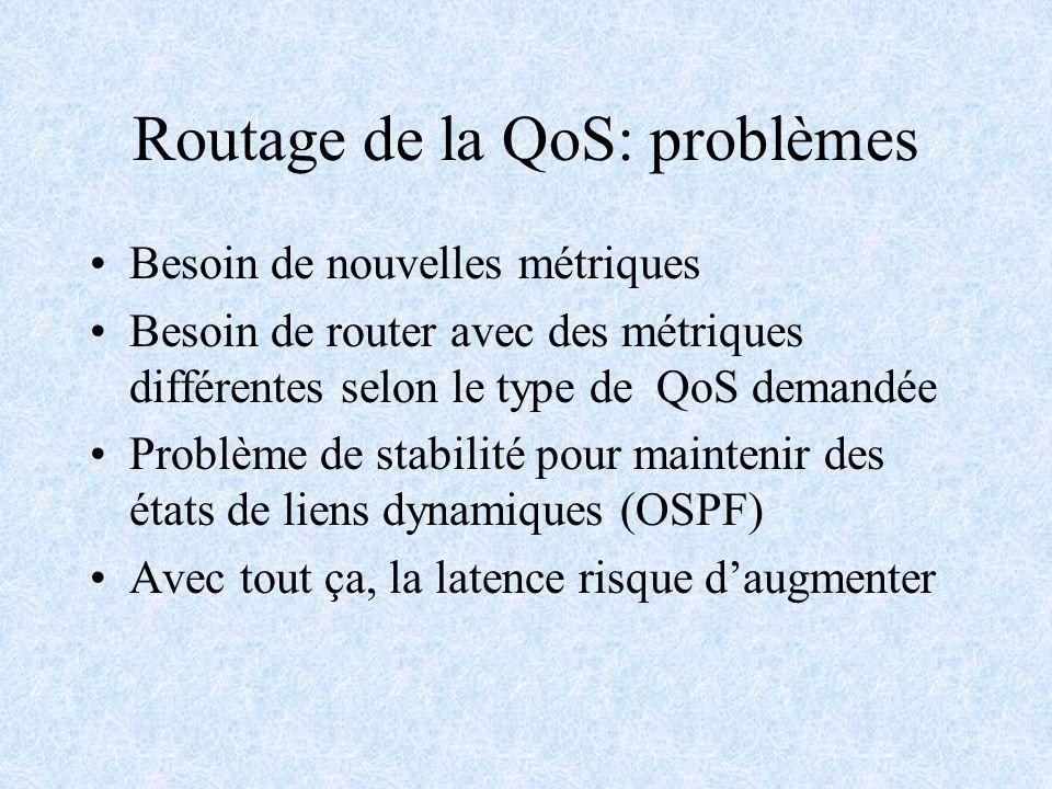 Routage de la QoS: problèmes Besoin de nouvelles métriques Besoin de router avec des métriques différentes selon le type de QoS demandée Problème de s