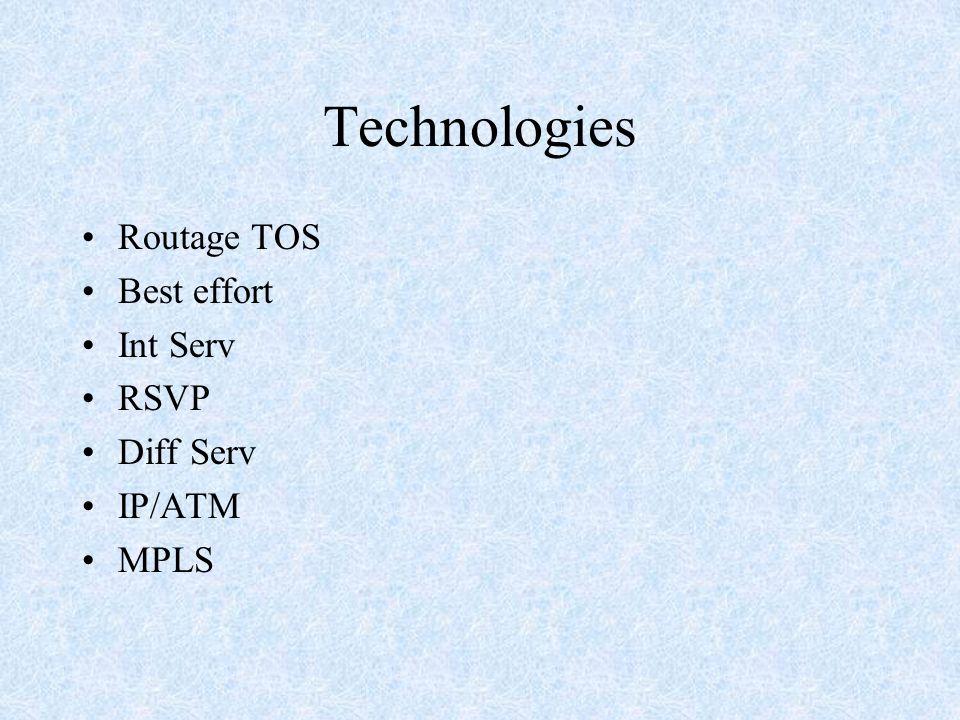 Technologies Routage TOS Best effort Int Serv RSVP Diff Serv IP/ATM MPLS