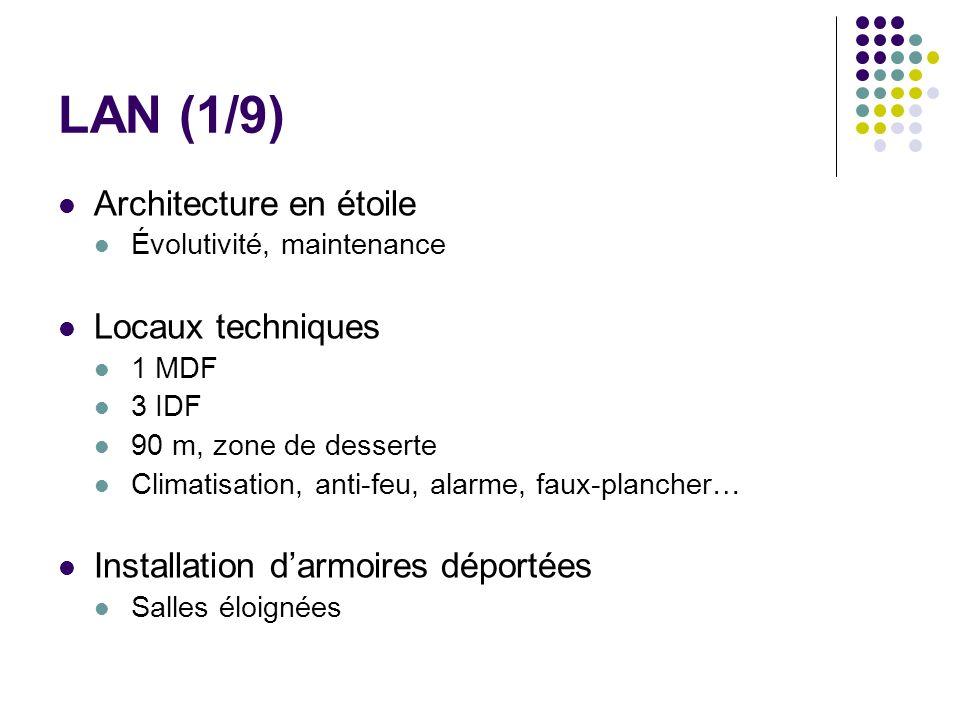LAN (1/9) Architecture en étoile Évolutivité, maintenance Locaux techniques 1 MDF 3 IDF 90 m, zone de desserte Climatisation, anti-feu, alarme, faux-p