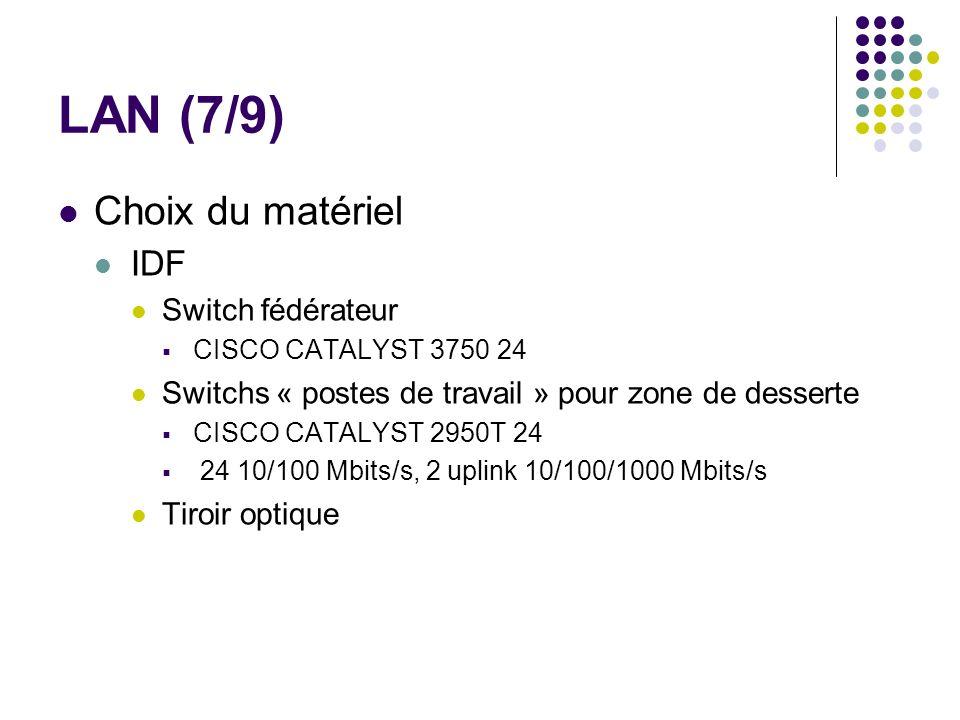 LAN (7/9) Choix du matériel IDF Switch fédérateur CISCO CATALYST 3750 24 Switchs « postes de travail » pour zone de desserte CISCO CATALYST 2950T 24 2