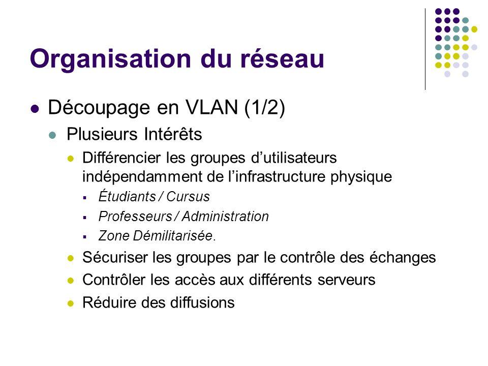 Organisation du réseau Découpage en VLAN (1/2) Plusieurs Intérêts Différencier les groupes dutilisateurs indépendamment de linfrastructure physique Ét