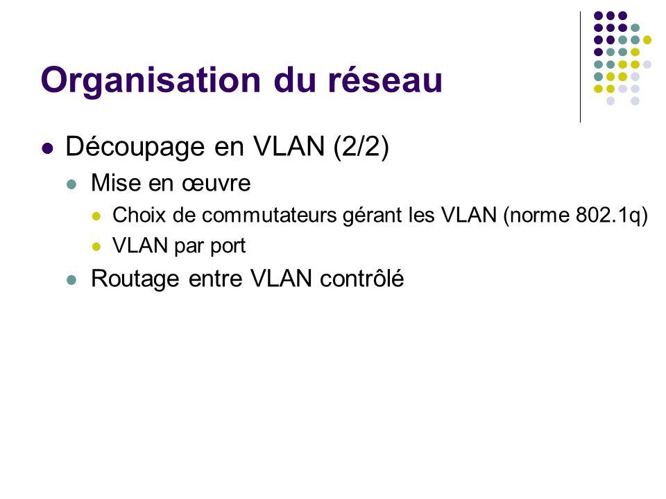 Organisation du réseau Découpage en VLAN (2/2) Mise en œuvre Choix de commutateurs gérant les VLAN (norme 802.1q) VLAN par port Routage entre VLAN con